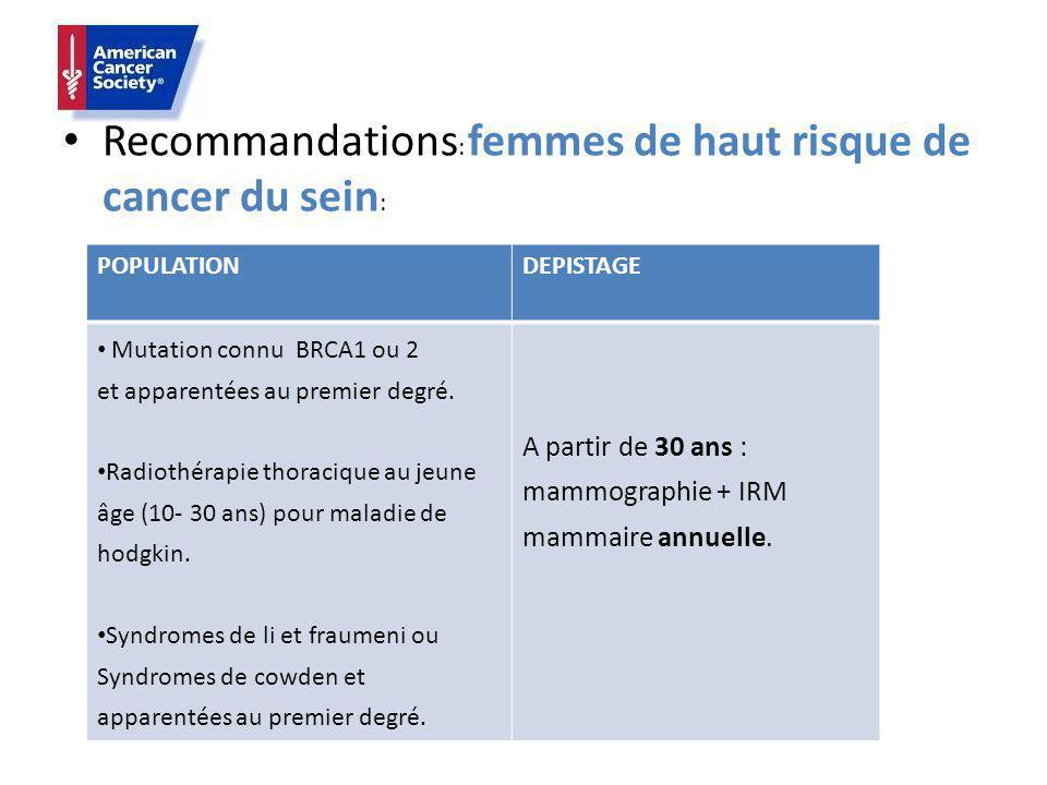 Recommandations: femmes de haut risque de cancer du sein: