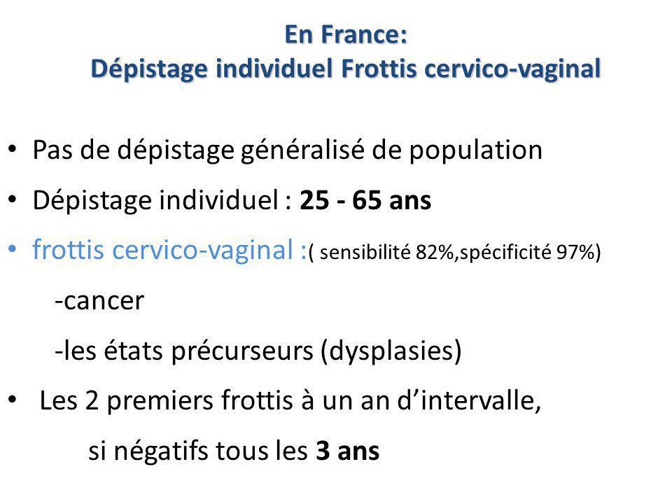 En France: Dépistage individuel Frottis cervico-vaginal