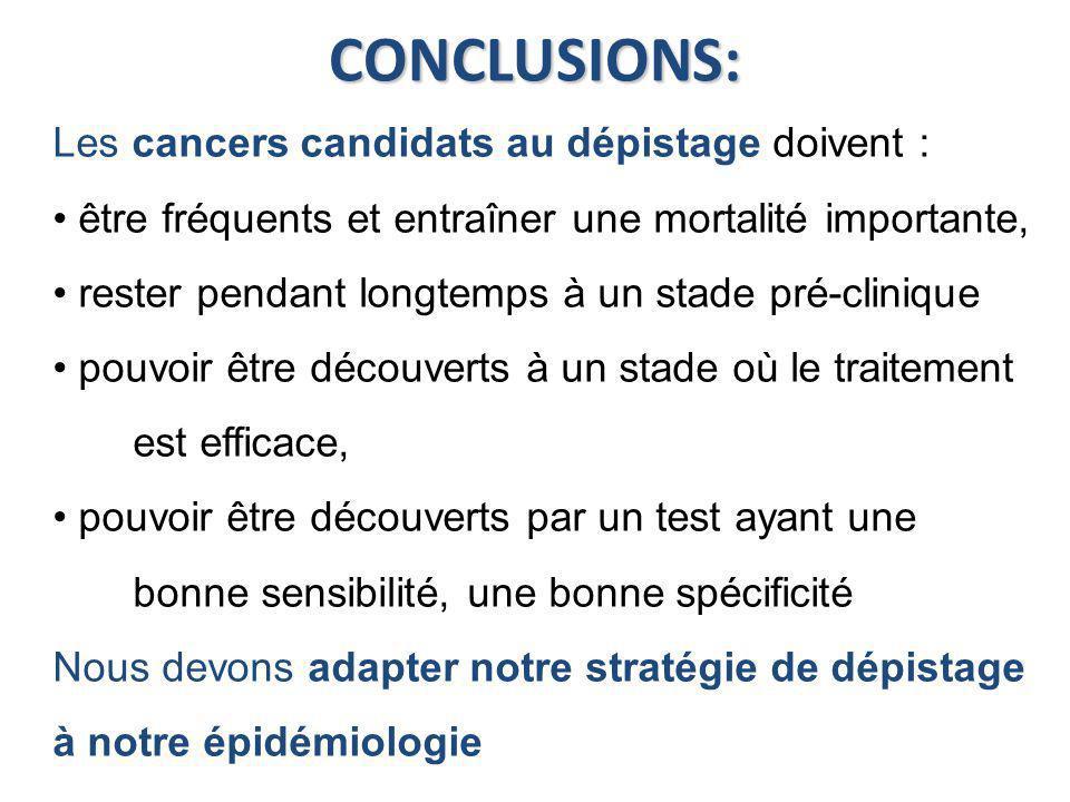 CONCLUSIONS: Les cancers candidats au dépistage doivent :