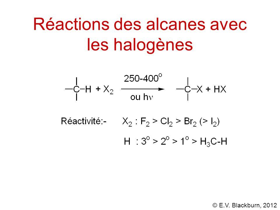 Réactions des alcanes avec les halogènes