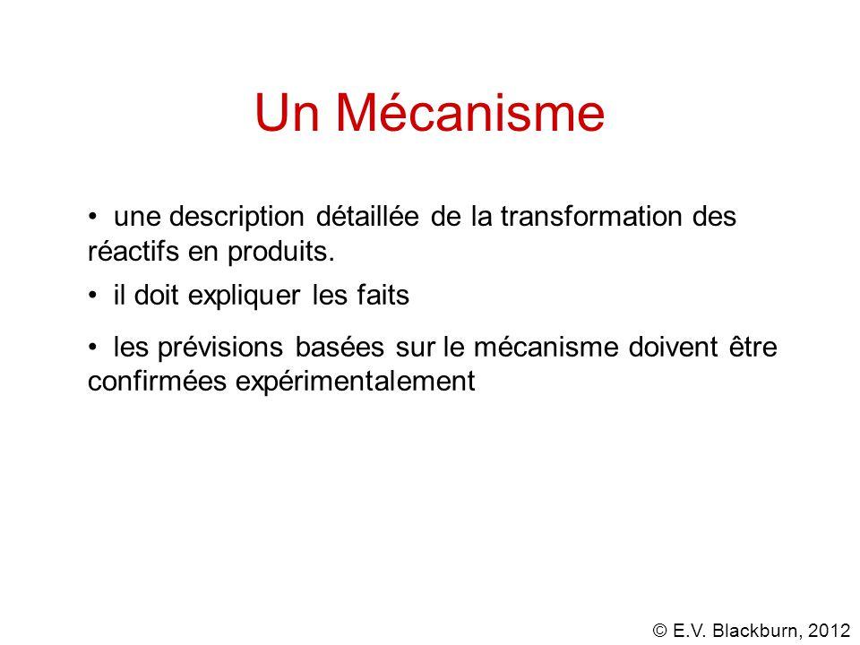 Un Mécanisme une description détaillée de la transformation des réactifs en produits. il doit expliquer les faits.