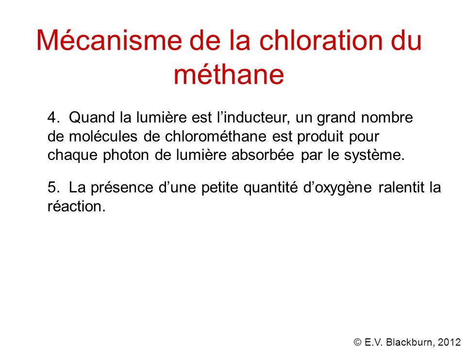Mécanisme de la chloration du méthane