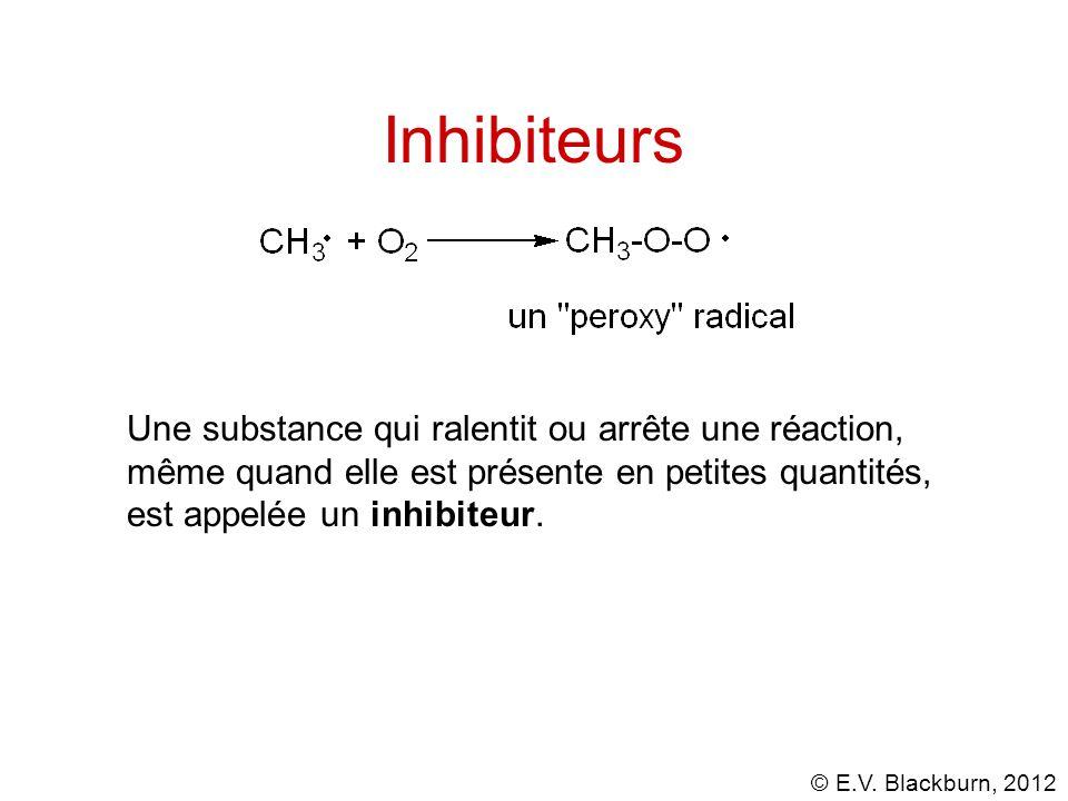 Inhibiteurs Une substance qui ralentit ou arrête une réaction, même quand elle est présente en petites quantités, est appelée un inhibiteur.