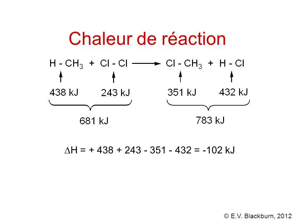 Chaleur de réaction H = + 438 + 243 - 351 - 432 = -102 kJ