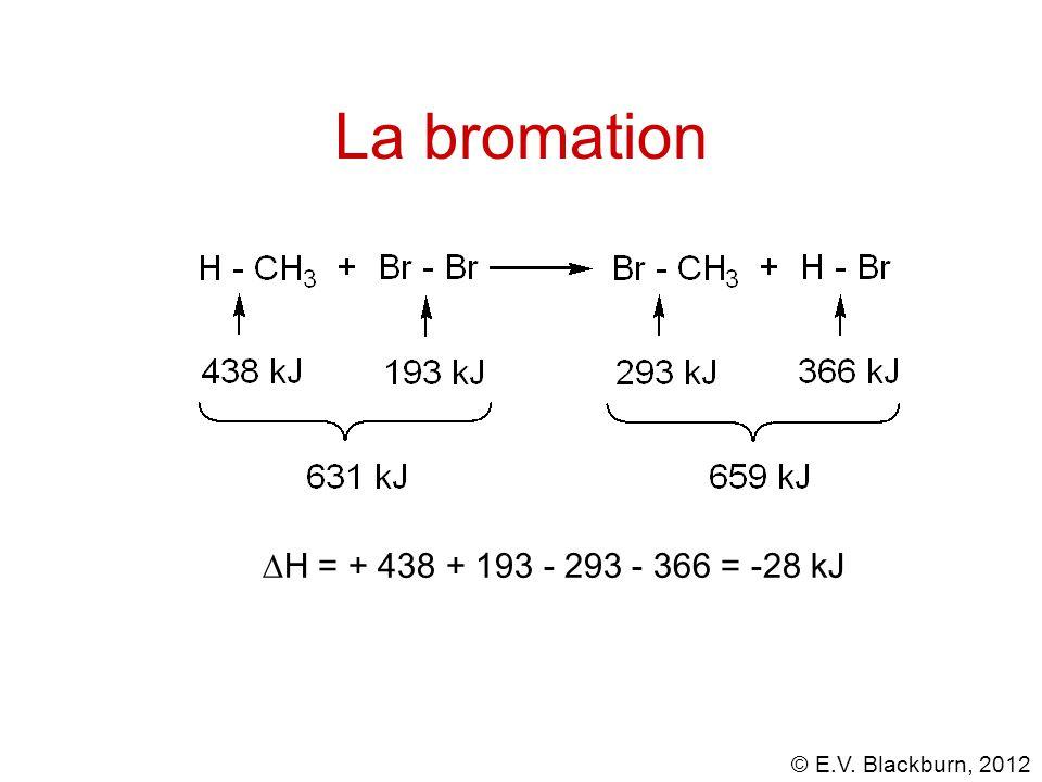 La bromation H = + 438 + 193 - 293 - 366 = -28 kJ
