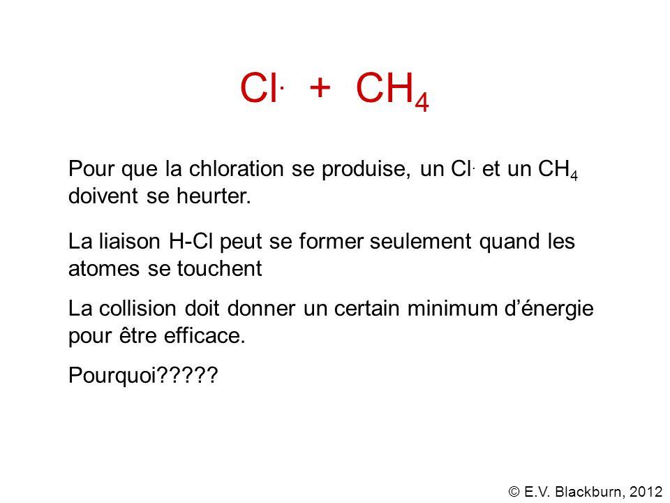 Cl. + CH4 Pour que la chloration se produise, un Cl. et un CH4 doivent se heurter.
