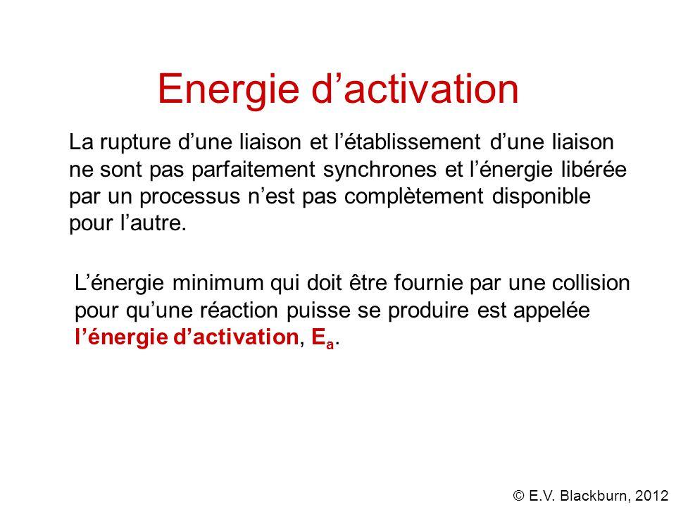 Energie d'activation