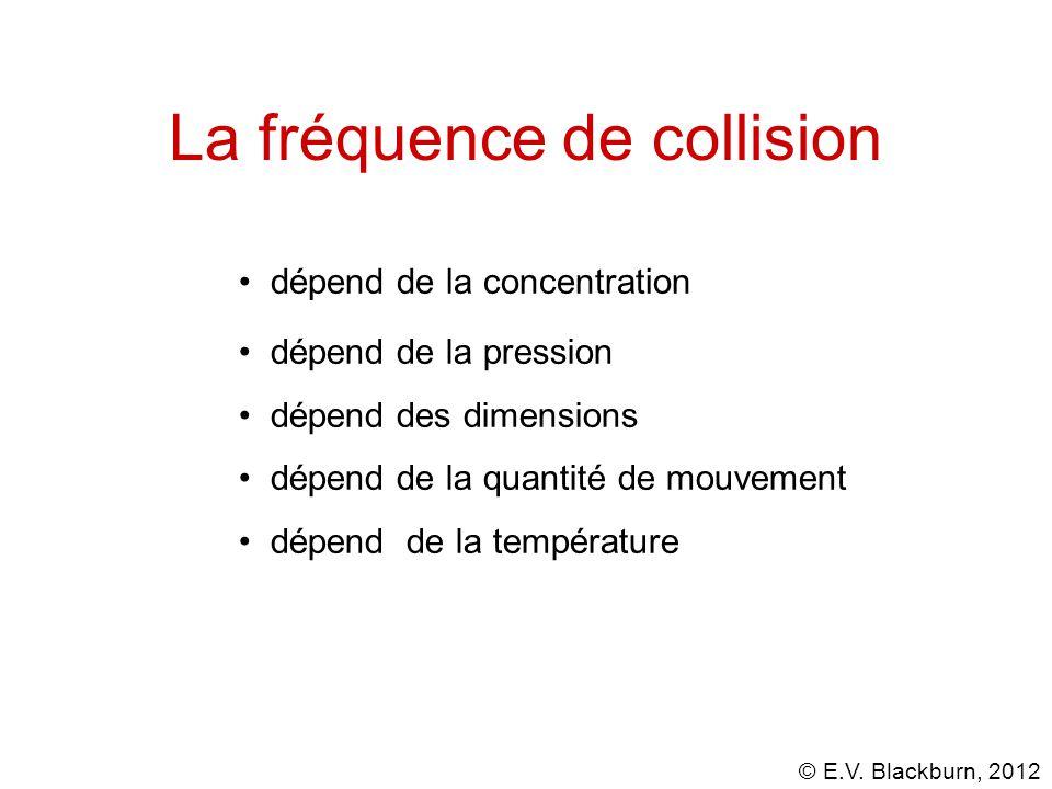 La fréquence de collision