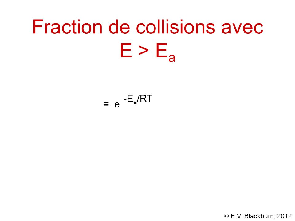 Fraction de collisions avec E > Ea