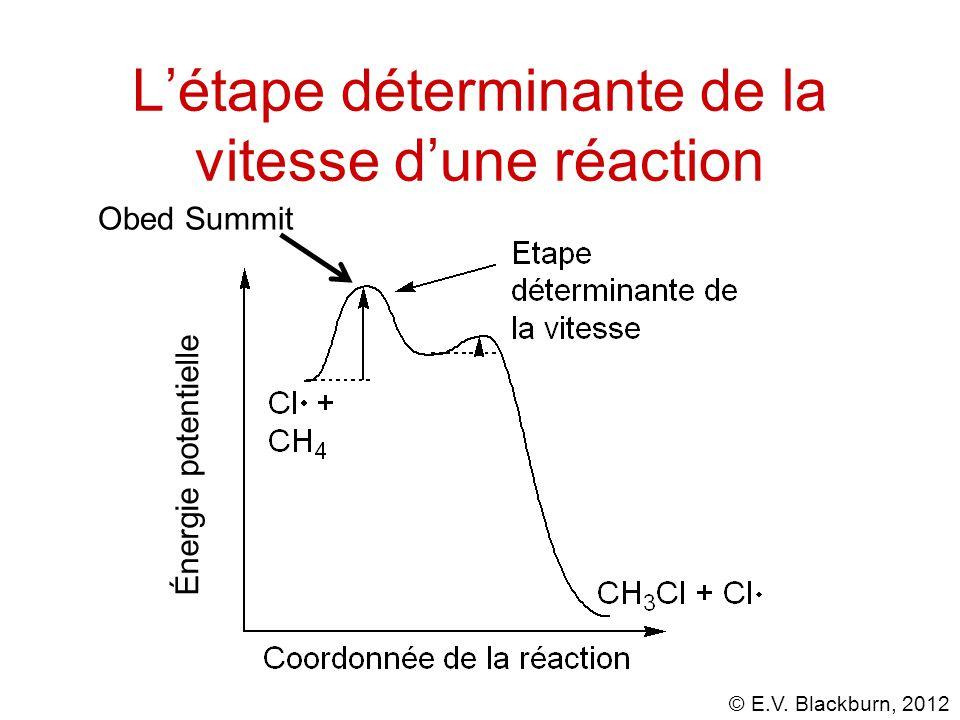 L'étape déterminante de la vitesse d'une réaction