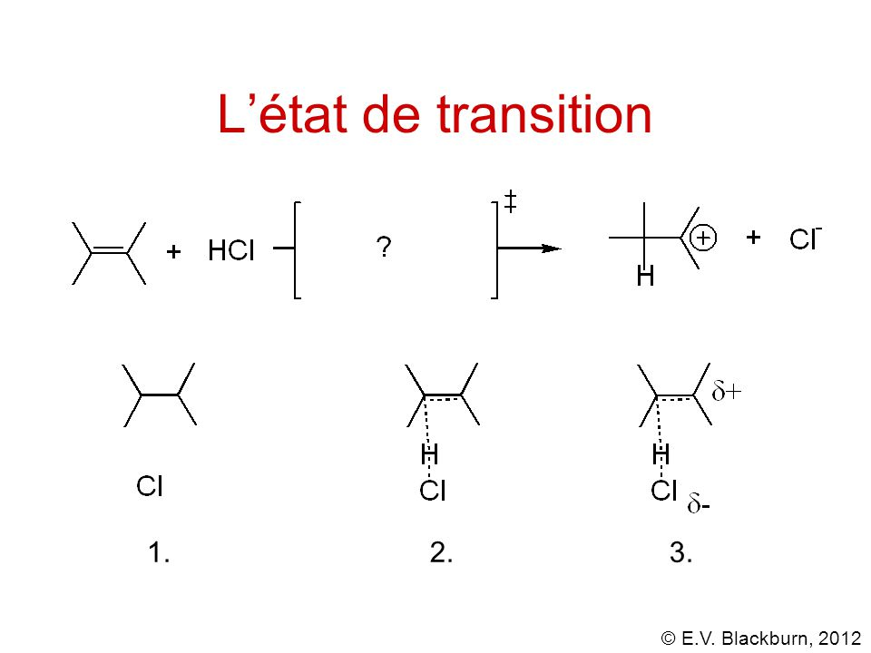 L'état de transition 1. 2. 3.