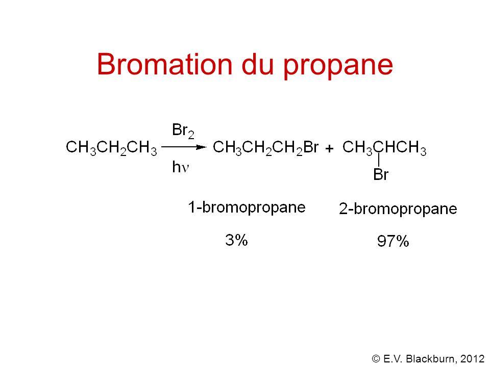 Bromation du propane