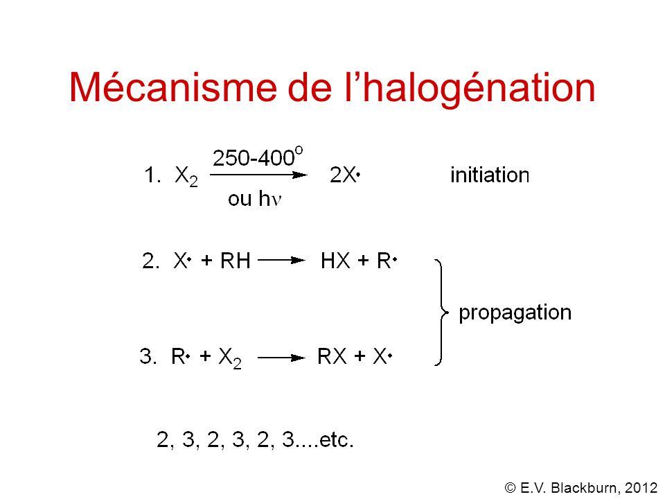Mécanisme de l'halogénation
