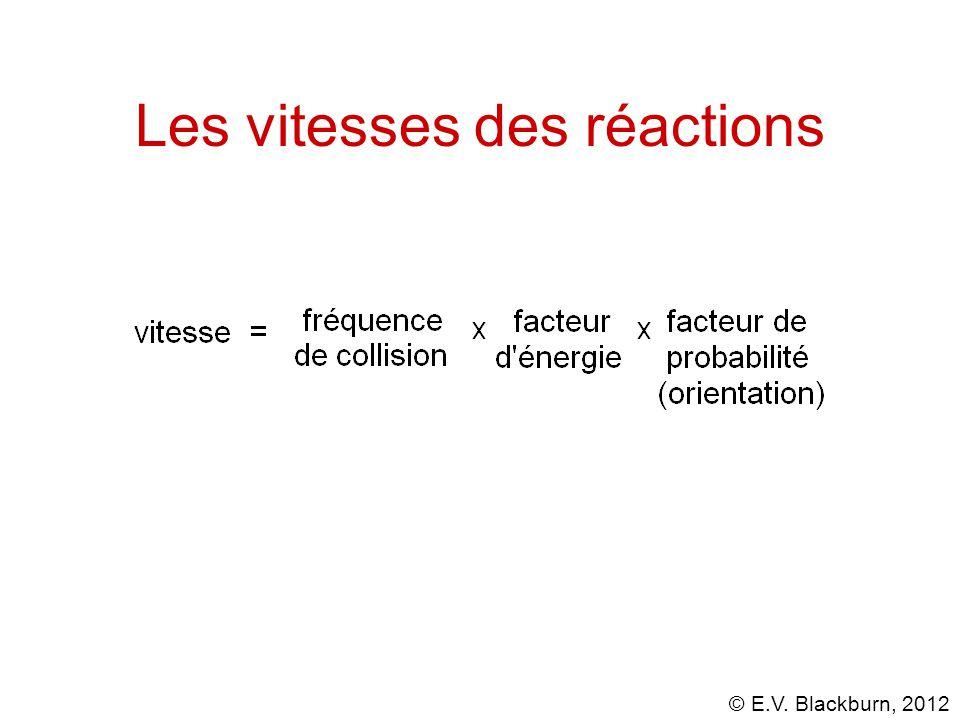 Les vitesses des réactions
