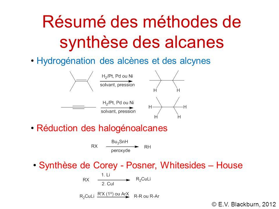 Résumé des méthodes de synthèse des alcanes