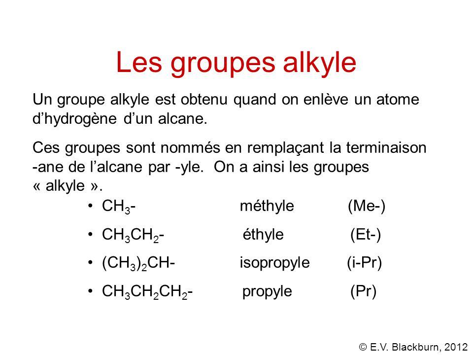 Les groupes alkyle Un groupe alkyle est obtenu quand on enlève un atome d'hydrogène d'un alcane.