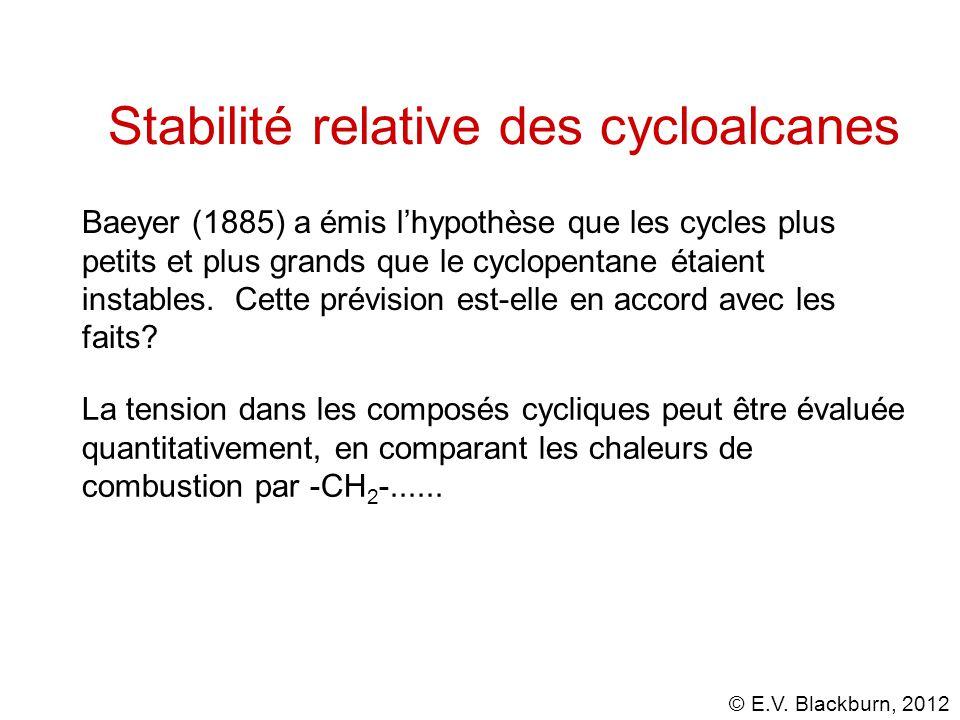 Stabilité relative des cycloalcanes