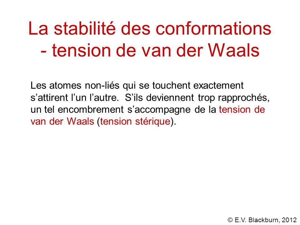 La stabilité des conformations - tension de van der Waals