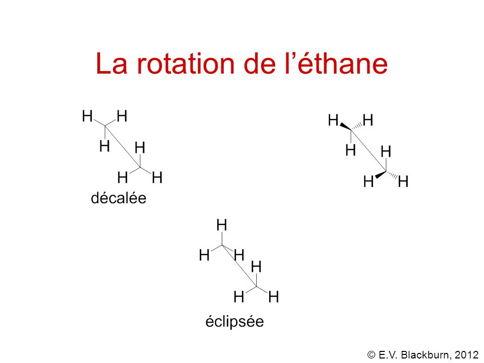 La rotation de l'éthane