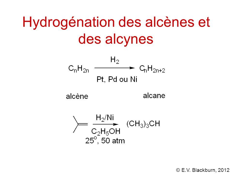 Hydrogénation des alcènes et des alcynes