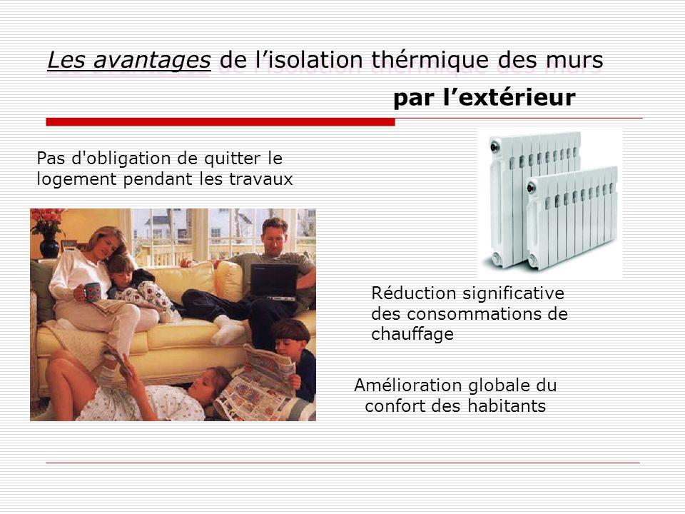 Les avantages de l'isolation thérmique des murs
