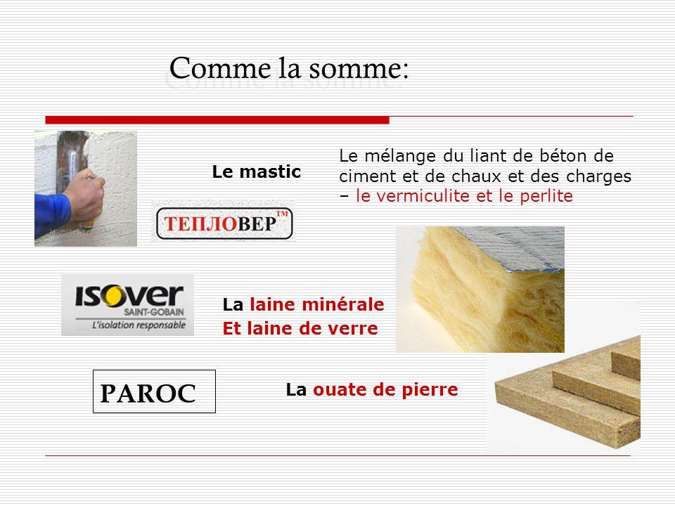 Comme la somme: Le mélange du liant de béton de ciment et de chaux et des charges – le vermiculite et le perlite.