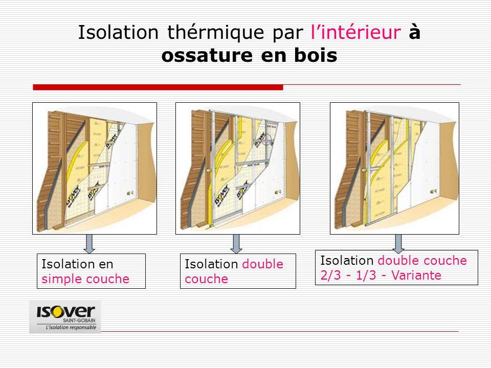 Isolation thérmique par l'intérieur à ossature en bois