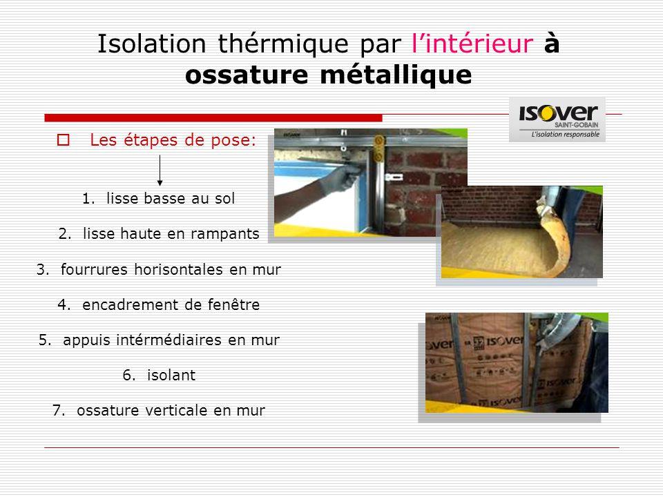 Isolation thérmique par l'intérieur à ossature métallique