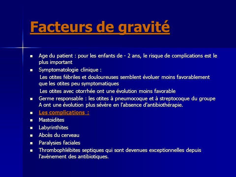 Facteurs de gravité Age du patient : pour les enfants de - 2 ans, le risque de complications est le plus important.
