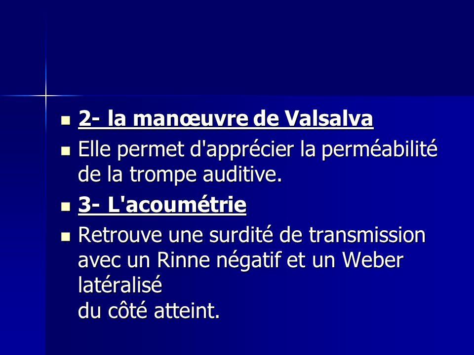 2- la manœuvre de Valsalva