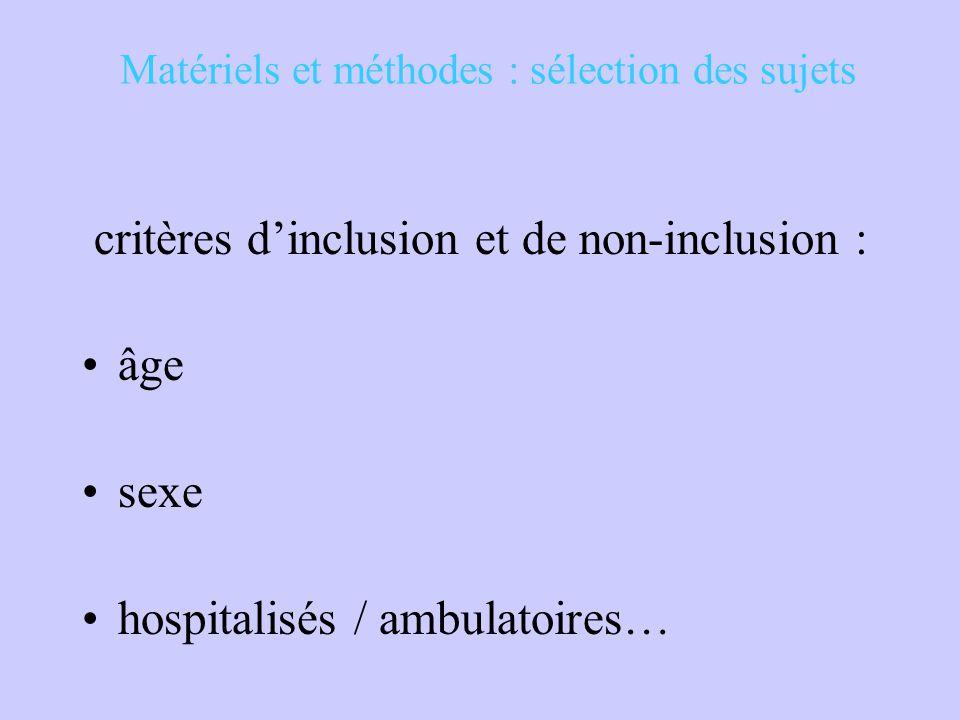 Matériels et méthodes : sélection des sujets