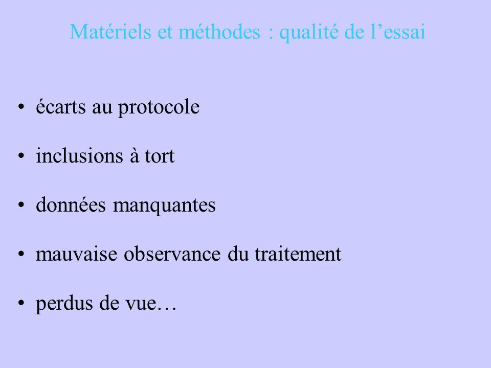 Matériels et méthodes : qualité de l'essai