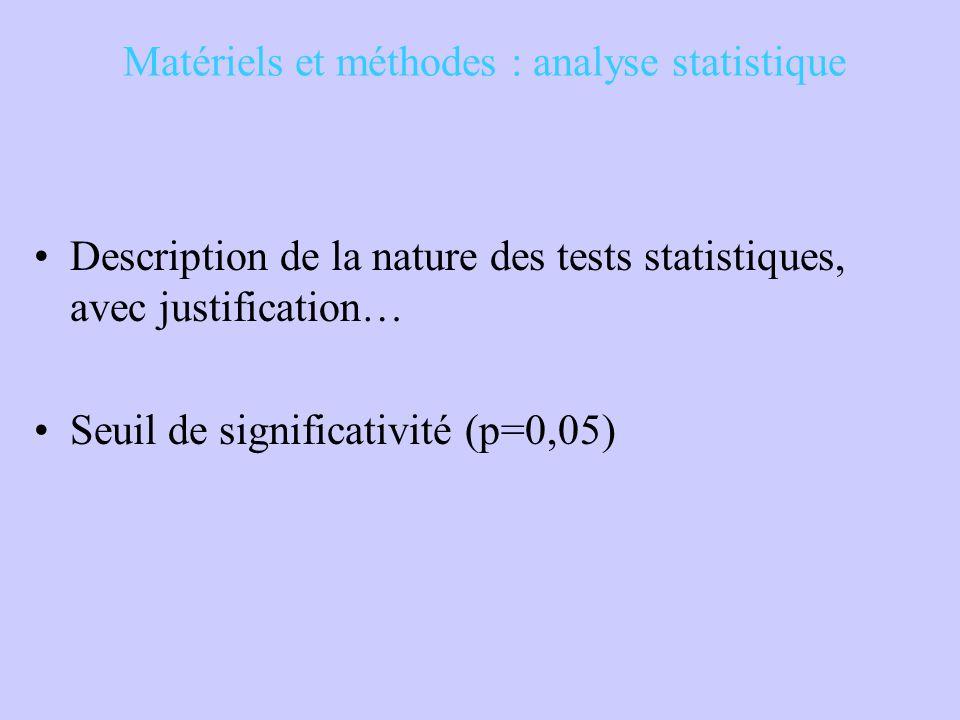 Matériels et méthodes : analyse statistique