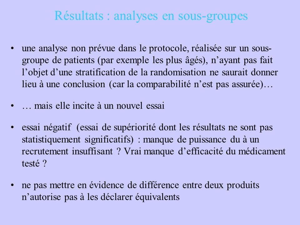 Résultats : analyses en sous-groupes