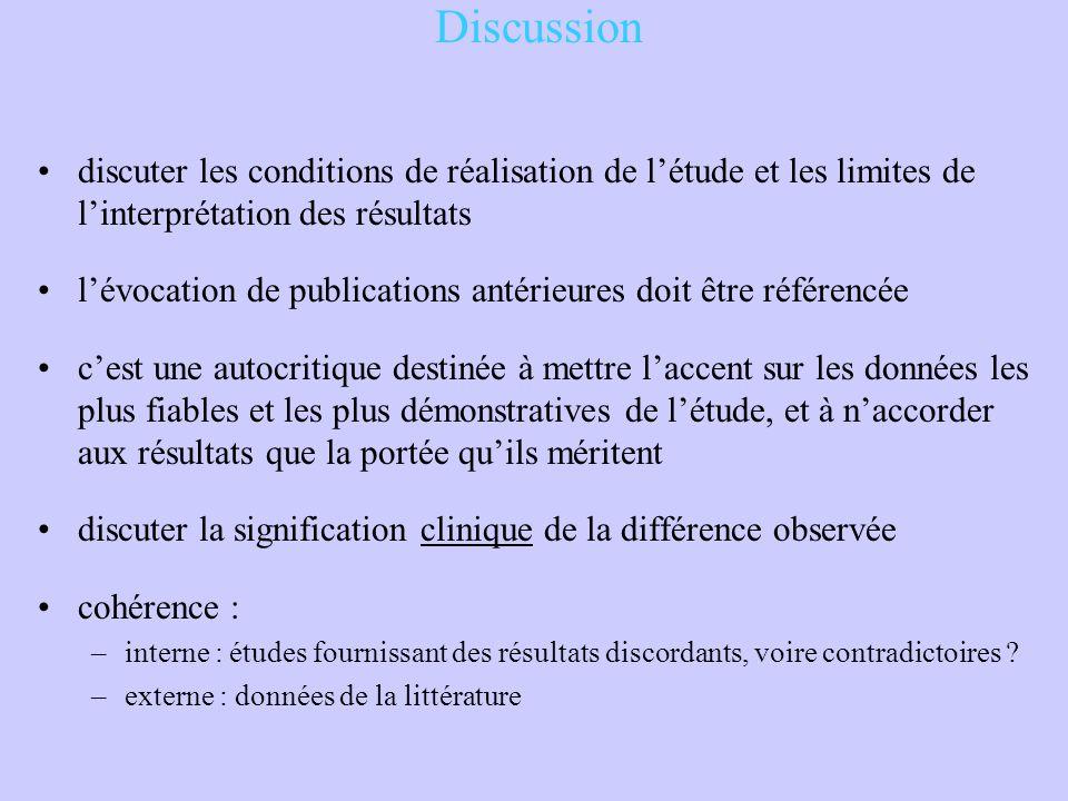 Discussion discuter les conditions de réalisation de l'étude et les limites de l'interprétation des résultats.