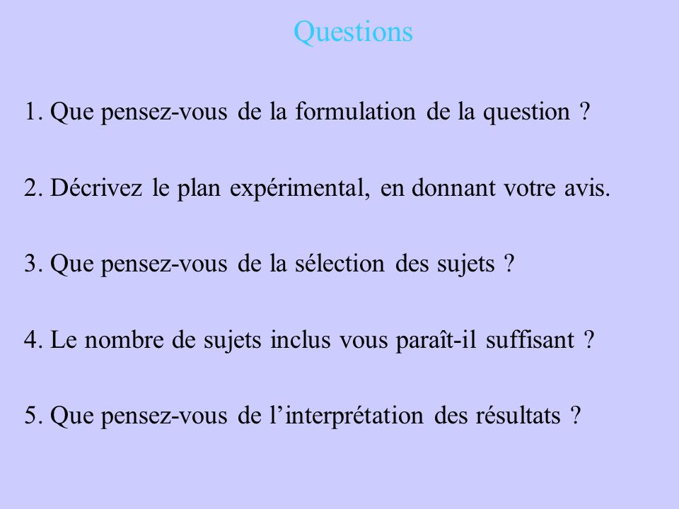 Questions 1. Que pensez-vous de la formulation de la question