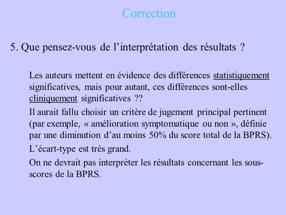Correction 5. Que pensez-vous de l'interprétation des résultats