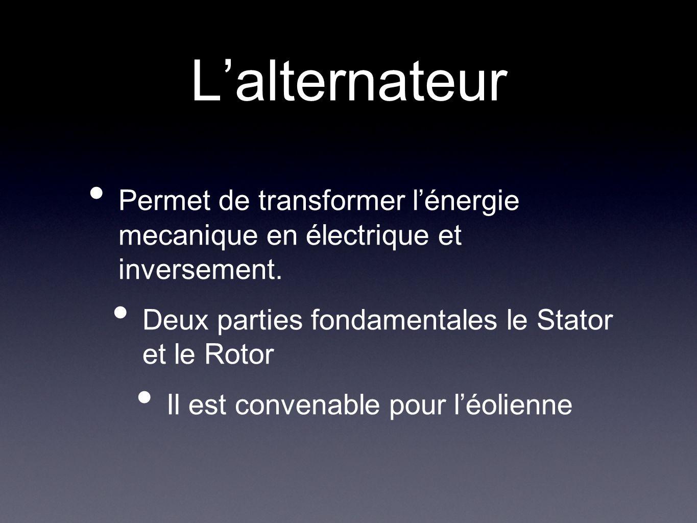 L'alternateur Permet de transformer l'énergie mecanique en électrique et inversement. Deux parties fondamentales le Stator et le Rotor.