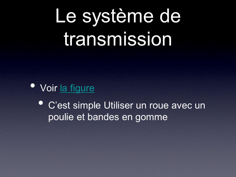 Le système de transmission