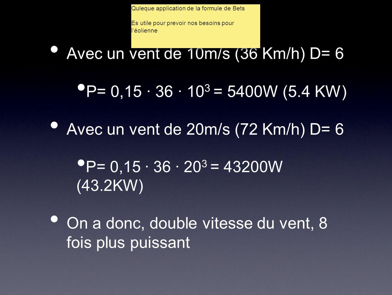 Avec un vent de 10m/s (36 Km/h) D= 6