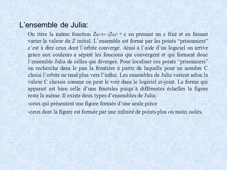 L'ensemble de Julia: