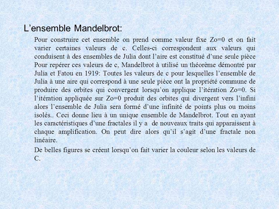 L'ensemble Mandelbrot:
