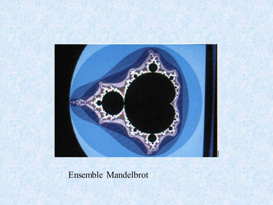 Ensemble Mandelbrot