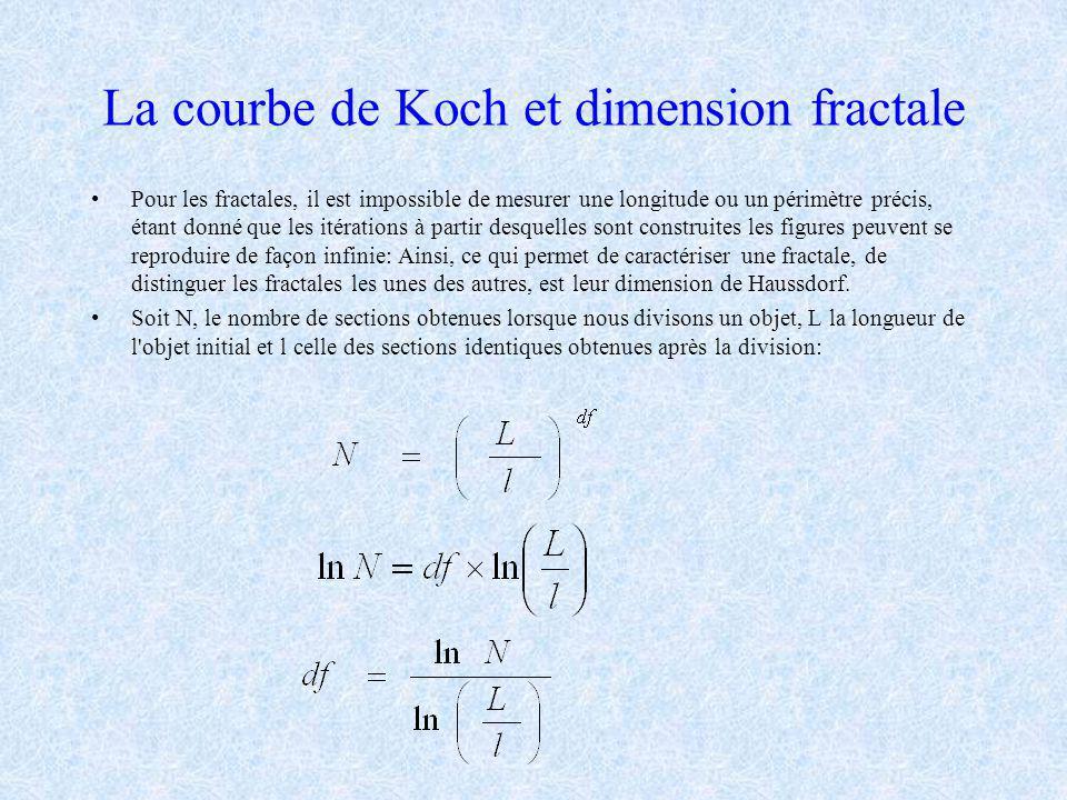 La courbe de Koch et dimension fractale