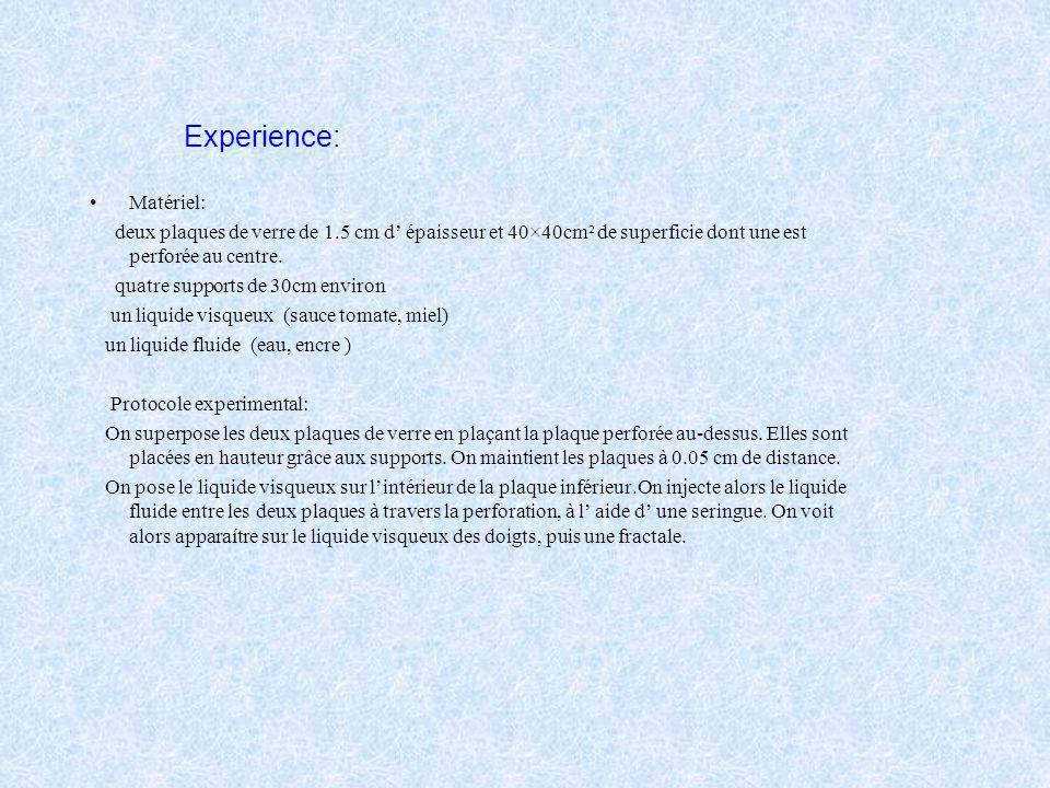 Experience: Matériel: