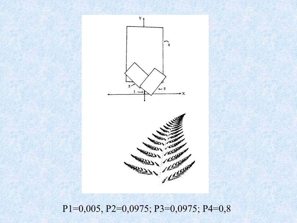 P1=0,005, P2=0,0975; P3=0,0975; P4=0,8