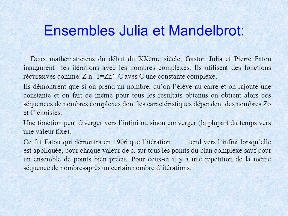 Ensembles Julia et Mandelbrot: