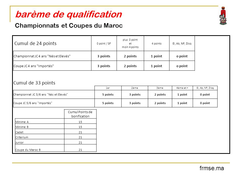 barème de qualification