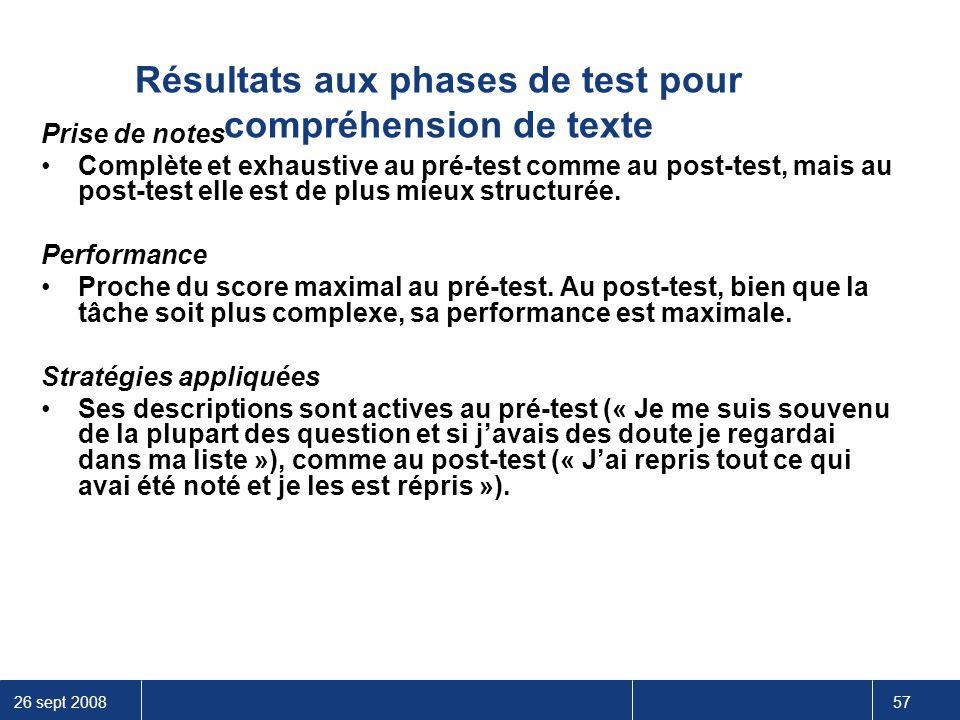 Résultats aux phases de test pour compréhension de texte