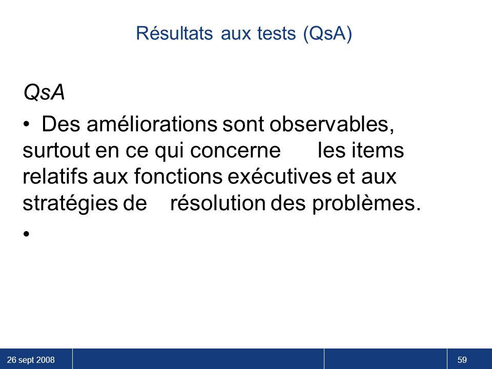 Résultats aux tests (QsA)